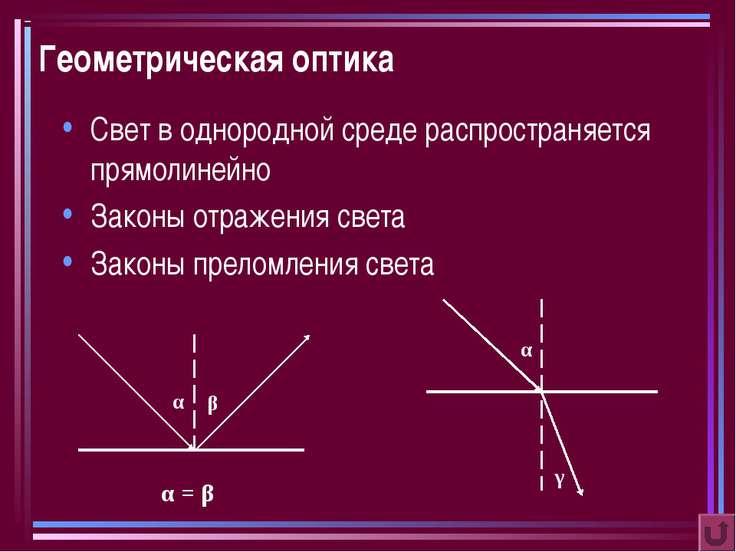 Геометрическая оптика Свет в однородной среде распространяется прямолинейно З...