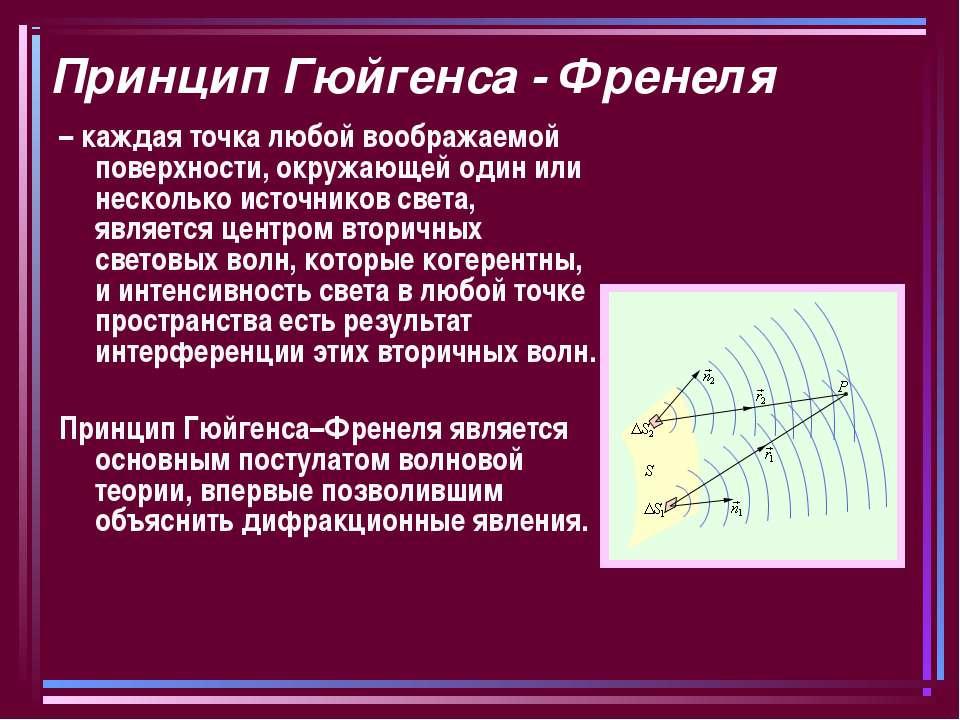Принцип Гюйгенса - Френеля – каждая точка любой воображаемой поверхности, окр...