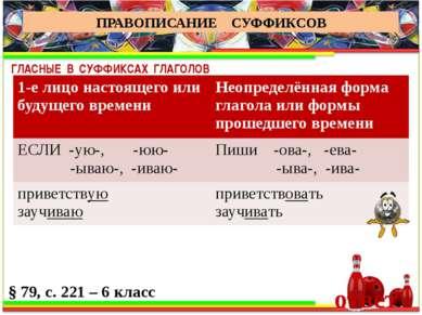 ГЛАСНЫЕ В СУФФИКСАХ ГЛАГОЛОВ ПРАВОПИСАНИЕ СУФФИКСОВ § 79, с. 221 – 6 класс от...