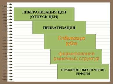 ЛИБЕРАЛИЗАЦИЯ ЦЕН (ОТПУСК ЦЕН) ПРИВАТИЗАЦИЯ ПРАВОВОЕ ОБЕСПЕЧЕНИЕ РЕФОРМ