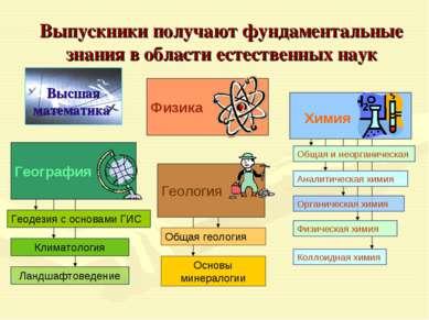 Выпускники получают фундаментальные знания в области естественных наук Высшая...