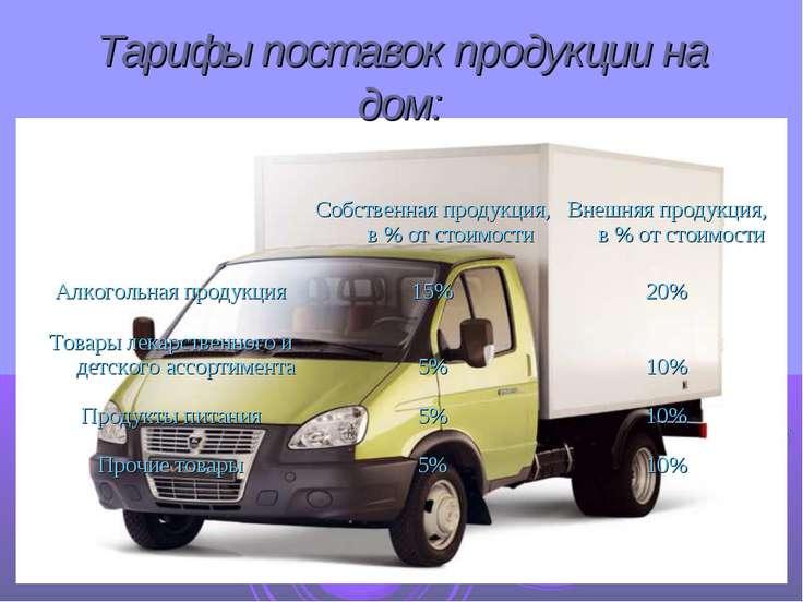 Тарифы поставок продукции на дом: