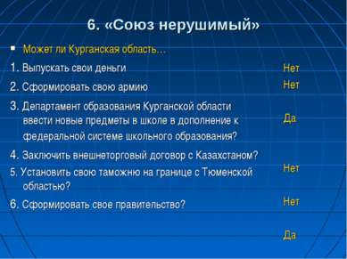 6. «Союз нерушимый» Может ли Курганская область… 1. Выпускать свои деньги 2. ...