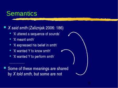 Semantics X said smth (Zaliznjak 2006: 186) 'X uttered a sequence of sounds' ...