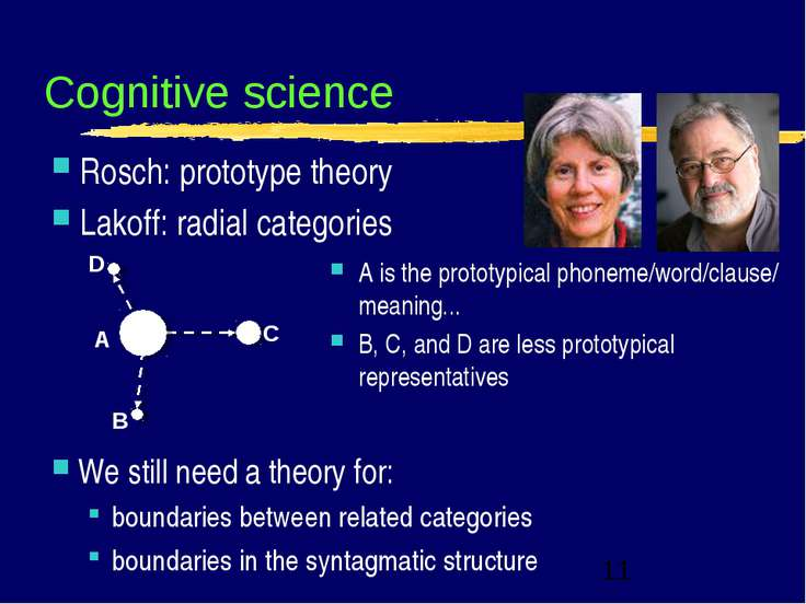 Cognitive science Rosch: prototype theory Lakoff: radial categories A is the ...