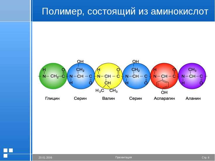 Полимер, состоящий из аминокислот Стр. * 20.01.2006 Презентация