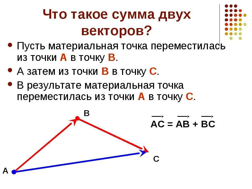 Что такое сумма двух векторов? Пусть материальная точка переместилась из точк...