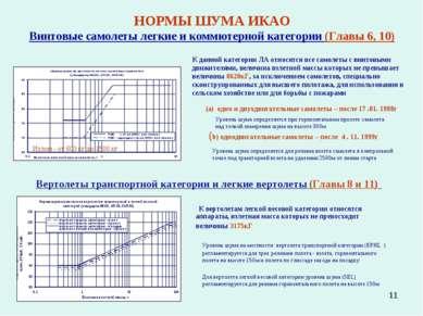 * НОРМЫ ШУМА ИКАО Винтовые самолеты легкие и коммютерной категории (Главы 6, ...