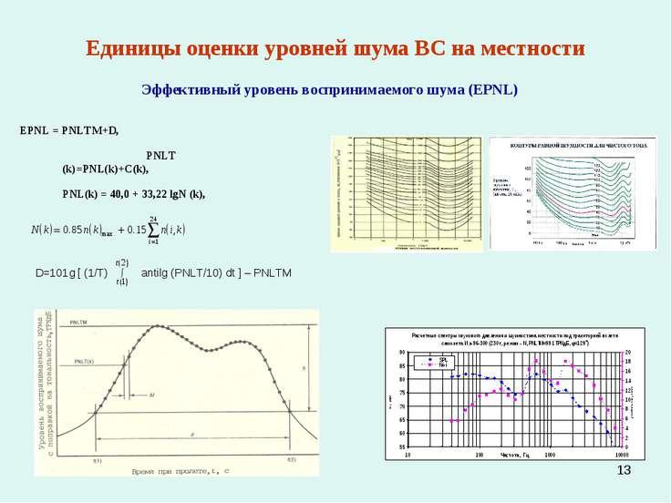* Единицы оценки уровней шума ВС на местности Эффективный уровень воспринимае...