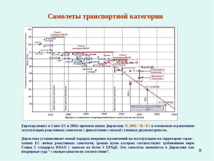 * Самолеты транспортной категории Европарламент и Совет ЕС в 2002г приняли но...