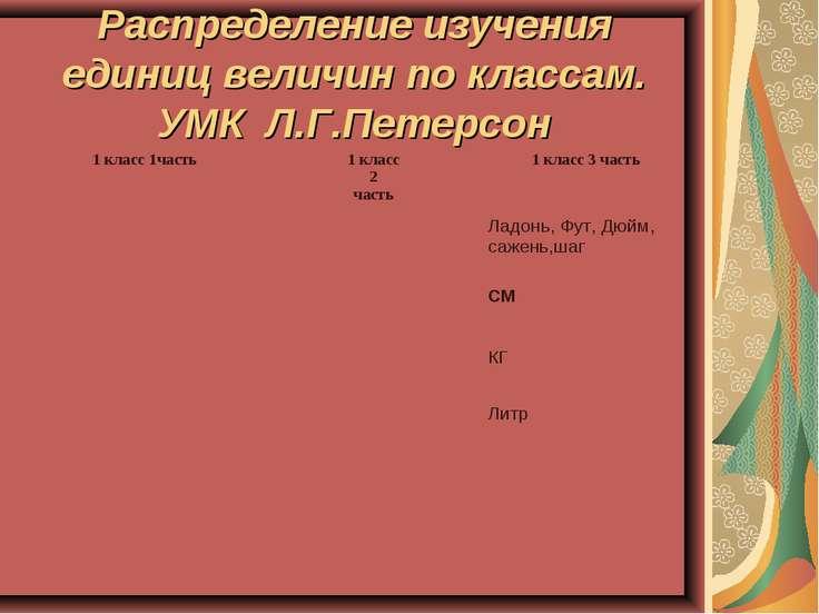 Распределение изучения единиц величин по классам. УМК Л.Г.Петерсон