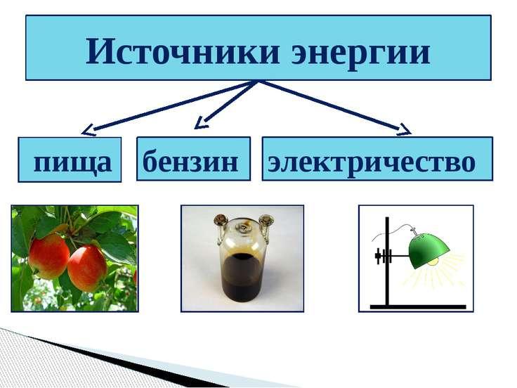 пища Источники энергии бензин электричество