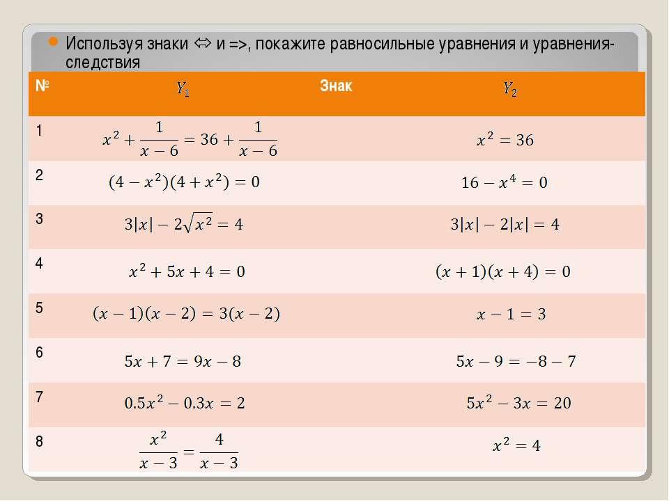 Используя знаки и =>, покажите равносильные уравнения и уравнения-следствия №...