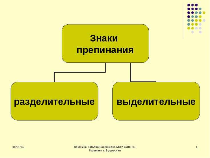 * * Кобякина Татьяна Васильевна МОУ СОШ им. Калинина г. Бугуруслан Кобякина Т...