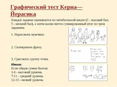Графический тест Керна—Йерасика Каждое задание оценивается по пятибалльной шк...