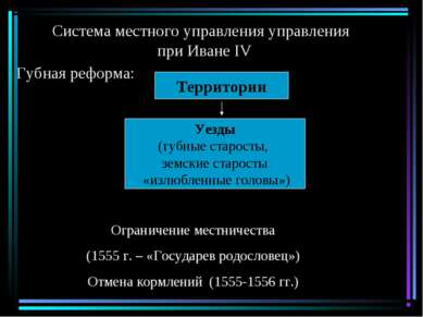 Система местного управления управления при Иване IV Губная реформа: Территори...