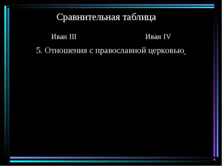Сравнительная таблица Иван III Иван IV 5. Отношения с православной церковью