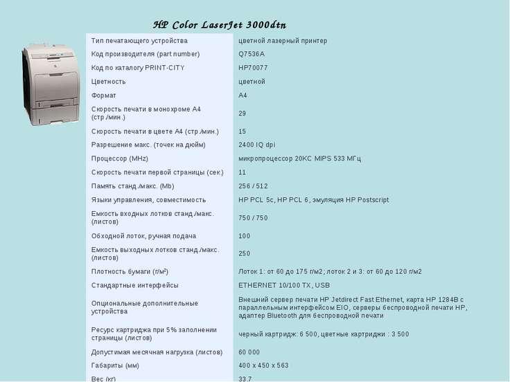 HP Color LaserJet 3000dtn Тип печатающего устройства цветной лазерный принтер...