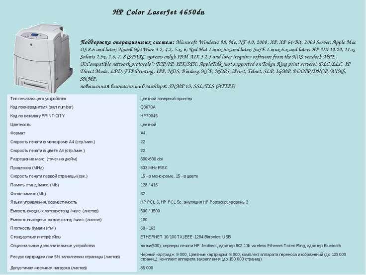 HP Color LaserJet 4650dn Поддержка операционных систем: Microsoft Windows 98,...