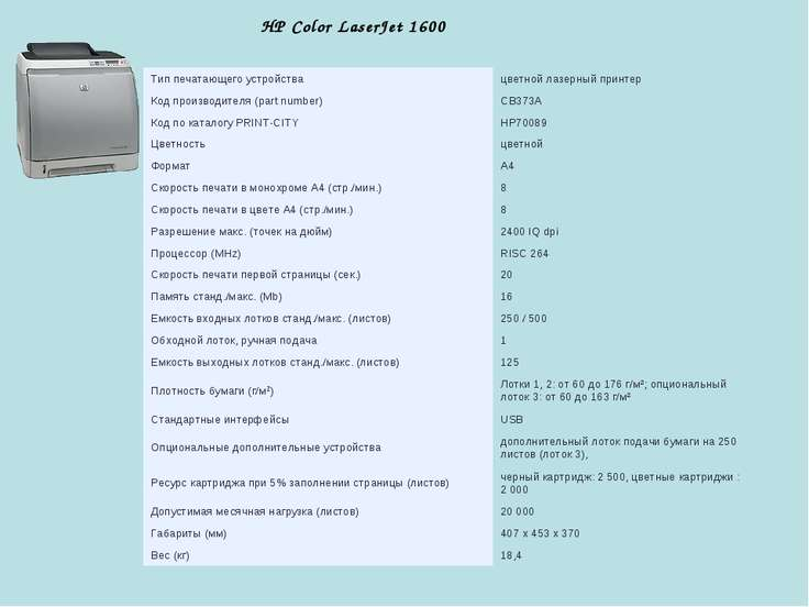 HP Color LaserJet 1600 Тип печатающего устройства цветной лазерный принтер Ко...