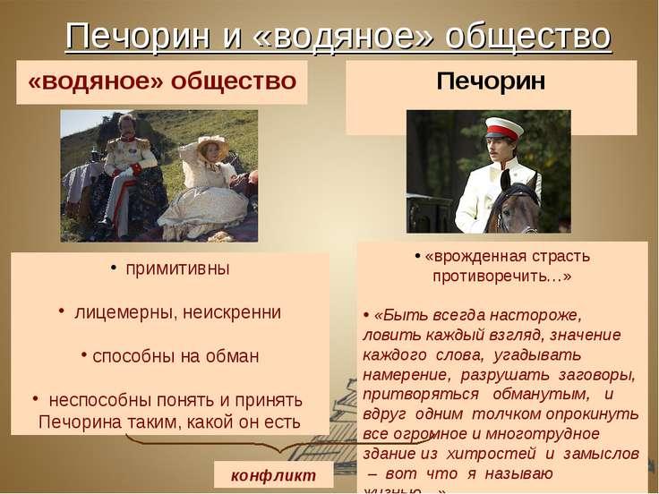Печорин и «водяное» общество «водяное» общество Печорин примитивны лицемерны,...