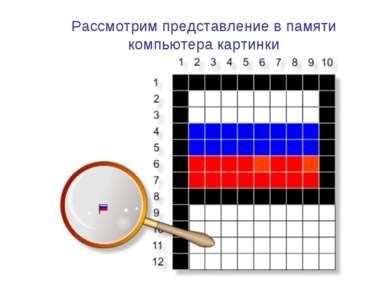 Рассмотрим представление в памяти компьютера картинки