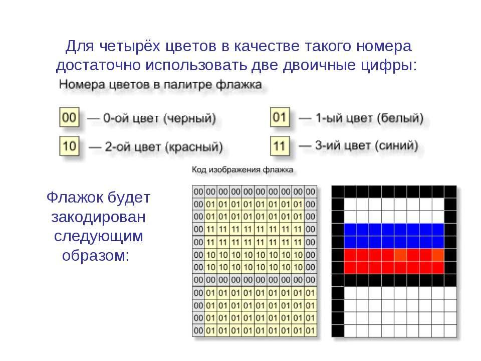 Для четырёх цветов в качестве такого номера достаточно использовать две двоич...