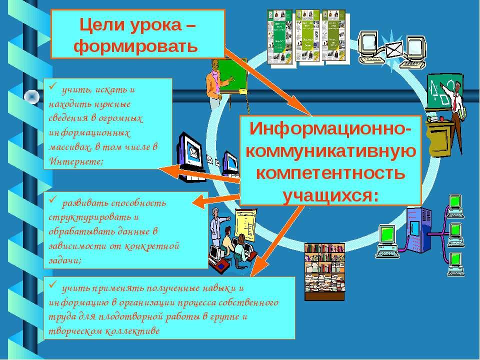 Информационно-коммуникативную компетентность учащихся: учить, искать и находи...