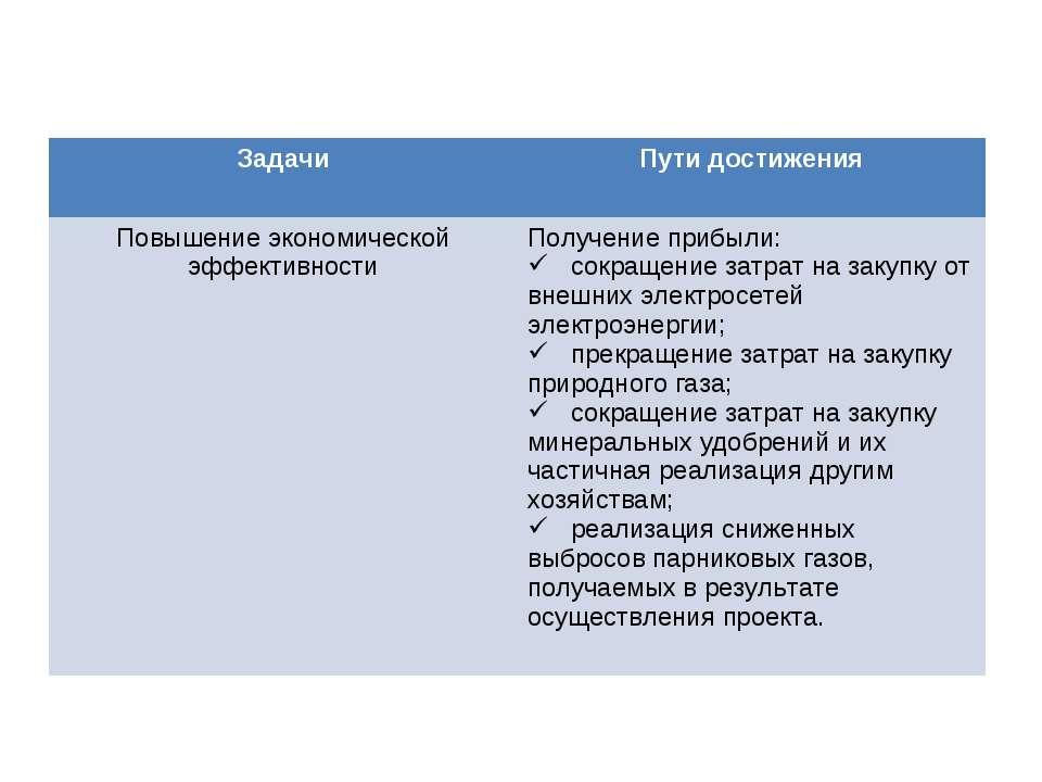 Задачи Пути достижения Повышение экономической эффективности Получение прибыл...