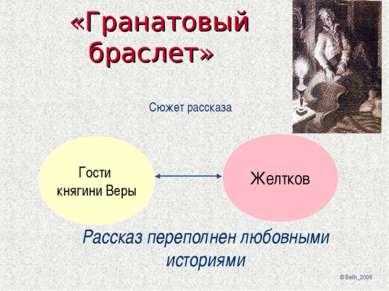 «Гранатовый браслет» Гости княгини Веры Желтков Сюжет рассказа Рассказ перепо...