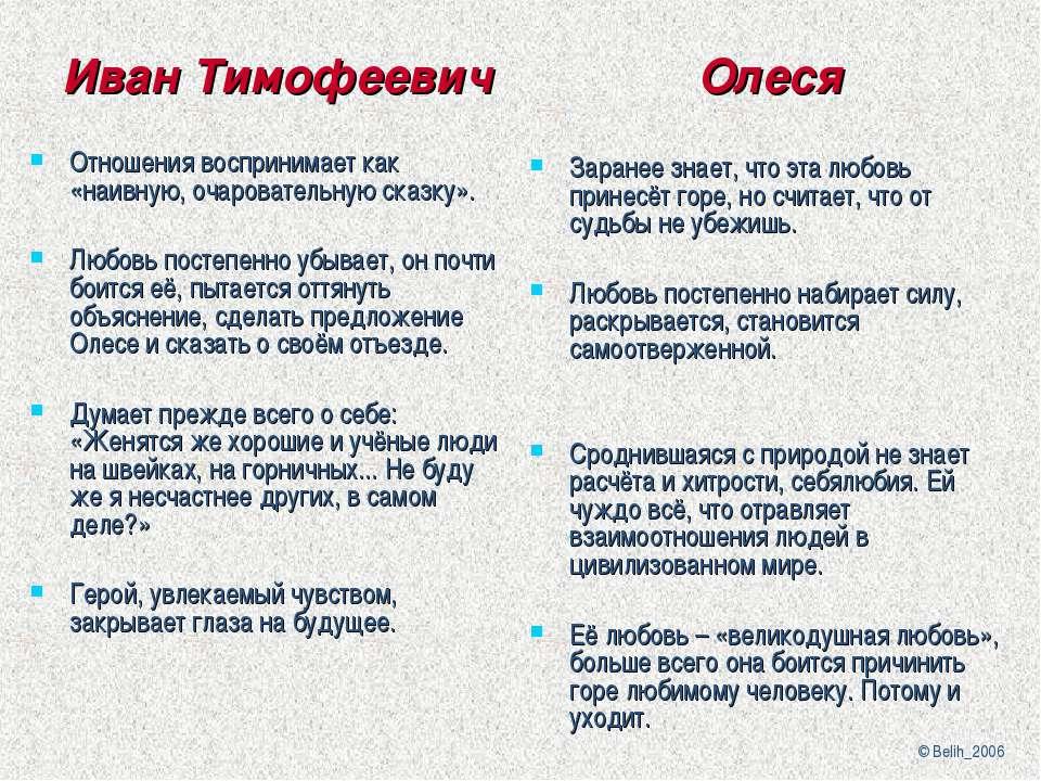 Иван Тимофеевич Олеся Отношения воспринимает как «наивную, очаровательную ска...