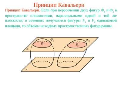 Принцип Кавальери Принцип Кавальери. Если при пересечении двух фигур Ф1 и Ф2 ...