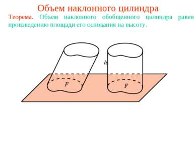 Объем наклонного цилиндра Теорема. Объем наклонного обобщенного цилиндра раве...