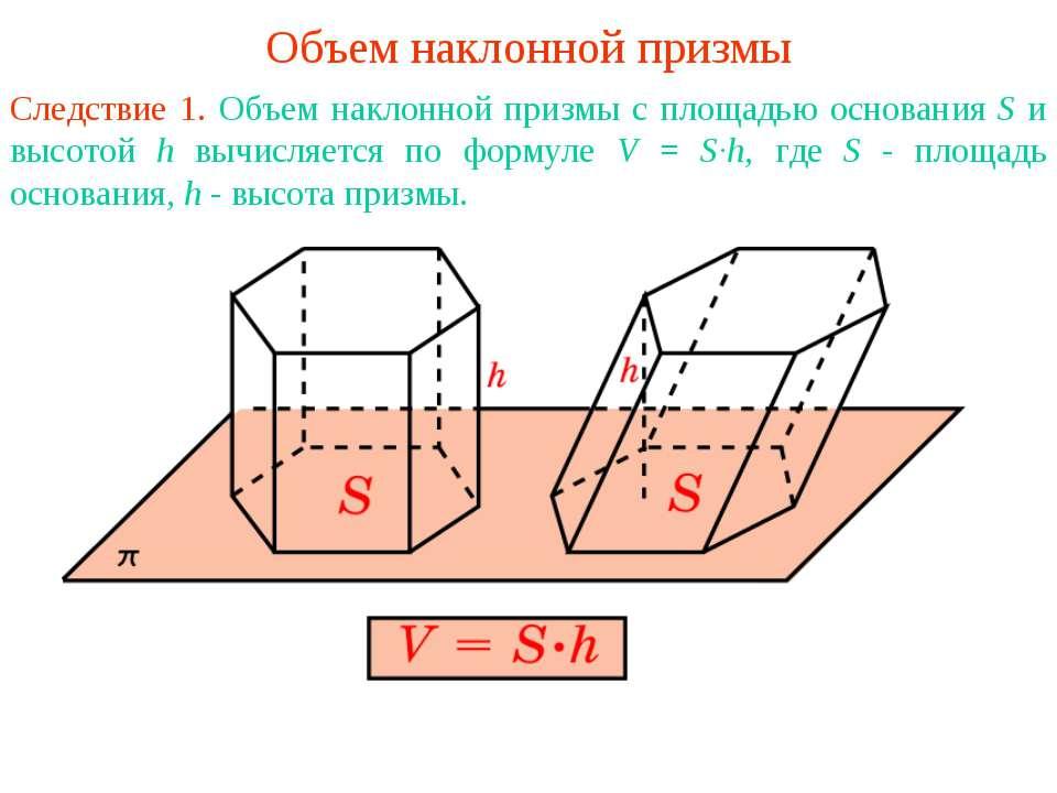Объем наклонной призмы Следствие 1. Объем наклонной призмы с площадью основан...