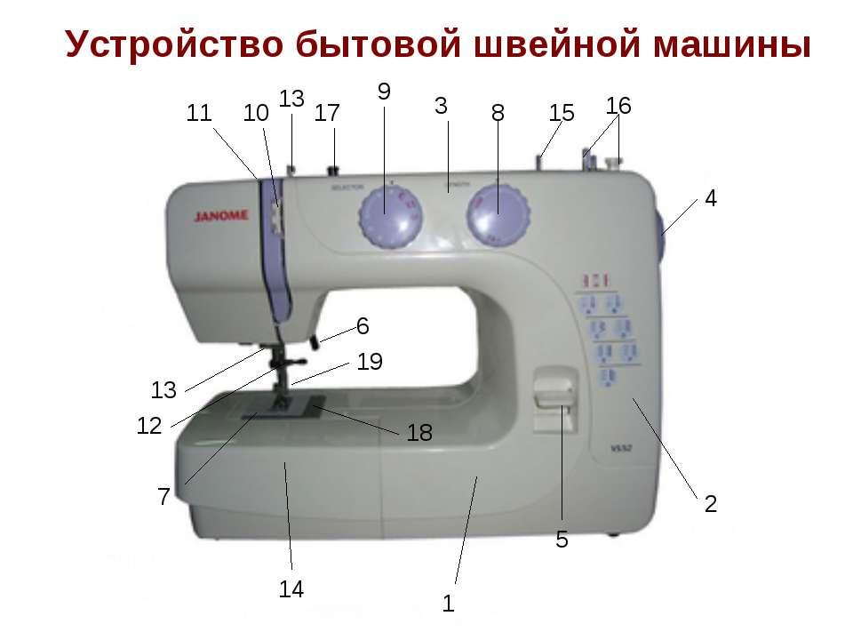 Устройство бытовой швейной машины 1 16 4 19 18 14 5 2 13 17 9 3 8 15 6 7 12 1...