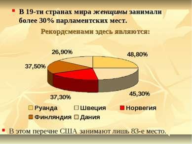 В 19-ти странах мира женщины занимали более 30% парламентских мест. Рекордсме...