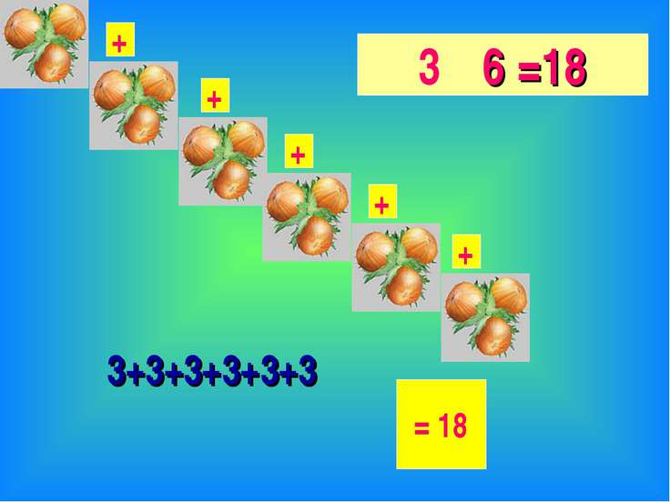 = 18 3+3+3+3+3+3 + + + + + 3 · 6 =18