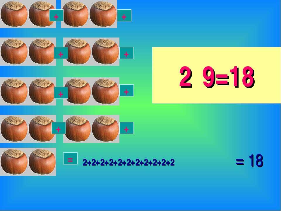 = 18 2+2+2+2+2+2+2+2+2+2+2 2·9=18 + + + + + + + + =