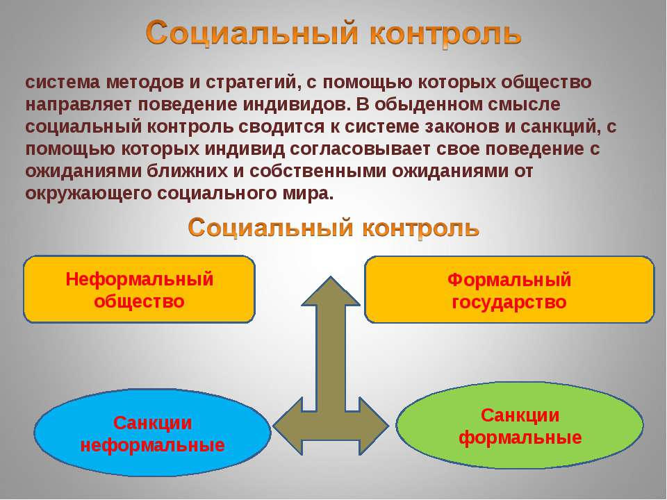 система методов и стратегий, с помощью которых общество направляет поведение ...