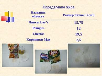 Определение жира Название объекта Размер пятна S (см2) Чипсы Lay's 15,75 Prin...