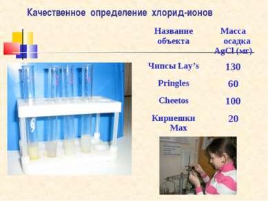 Качественное определение хлорид-ионов Название объекта Масса осадка AgCl (мг)...