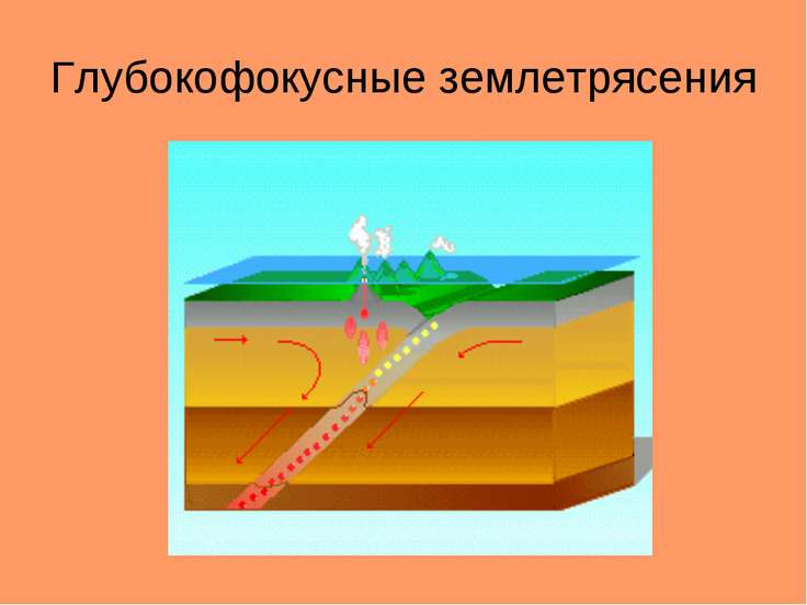 Глубокофокусные землетрясения