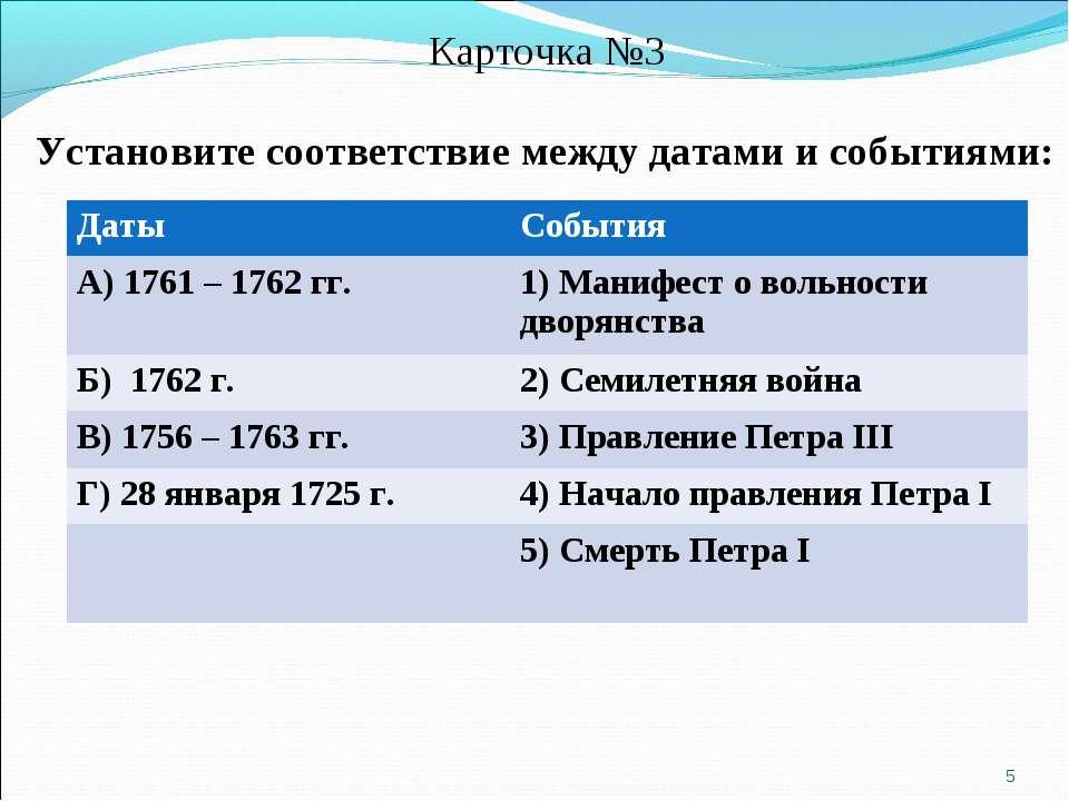 Карточка №3 Установите соответствие между датами и событиями: * Даты События ...