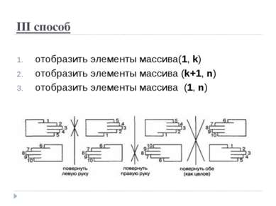 III способ отобразить элементы массива(1, k) отобразить элементы массива (k+1...