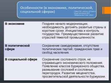 """Савка Н.В., учитель истории и обществознания МОУ """"Февральская СОШ"""", 2011г. В ..."""