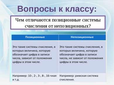 Вопросы к классу: Чем отличаются позиционные системы счисления от непозиционных?