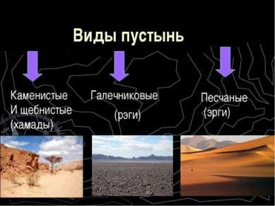 Виды пустынь Песчаные (эрги) Галечниковые (рэги) Каменистые И щебнистые (хамады)