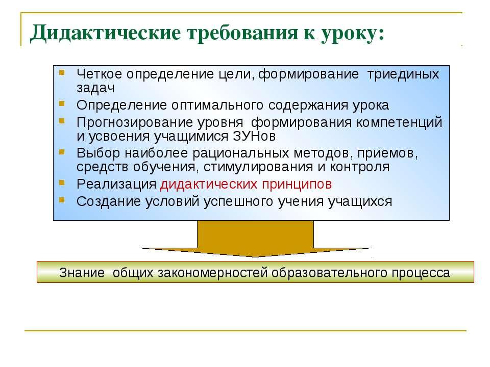 Дидактические требования к уроку: Четкое определение цели, формирование триед...