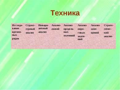 Техника Исследо-вание времен-ных рядов Структ- турный анализ Инвари-антный ан...