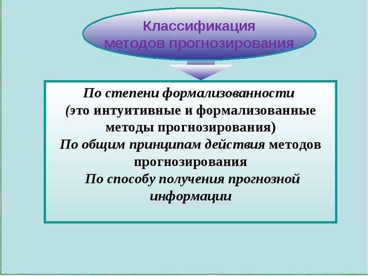 Классификация методов прогнозирования По степени формализованности (это интуи...